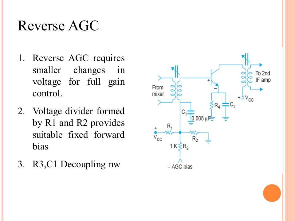 Forward AGC 1.
