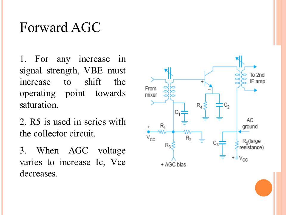Various AGC systems Peak AGC system / Non keyed AGC system Keyed AGC system Delayed AGC system