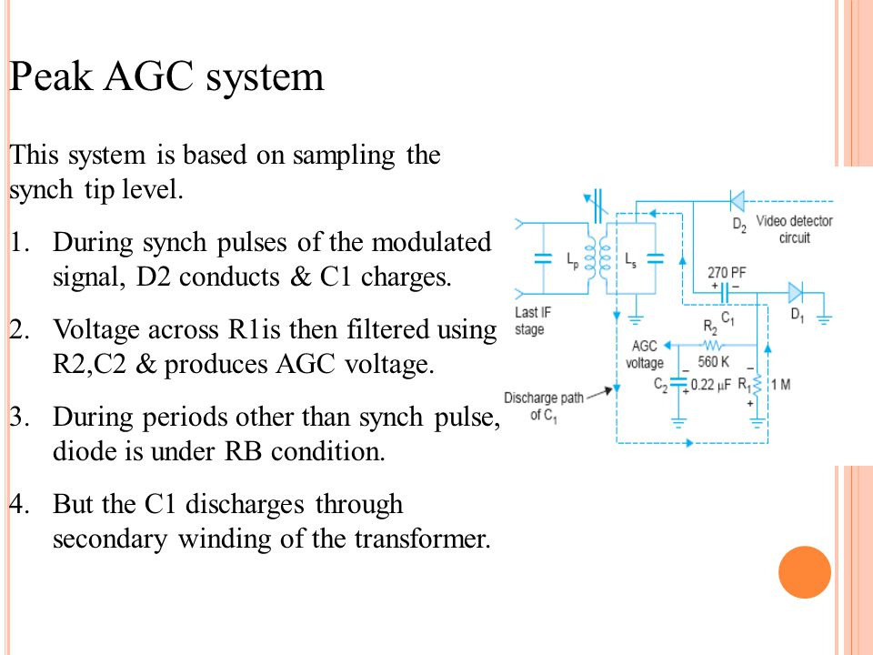 Keyed AGC system / Gated AGC In this, AGC rectifier is allowed to conduct only during horizontal synch pulses This is done with the help of fly back pulses derived from the output of horizontal deflection circuit of the receiver.