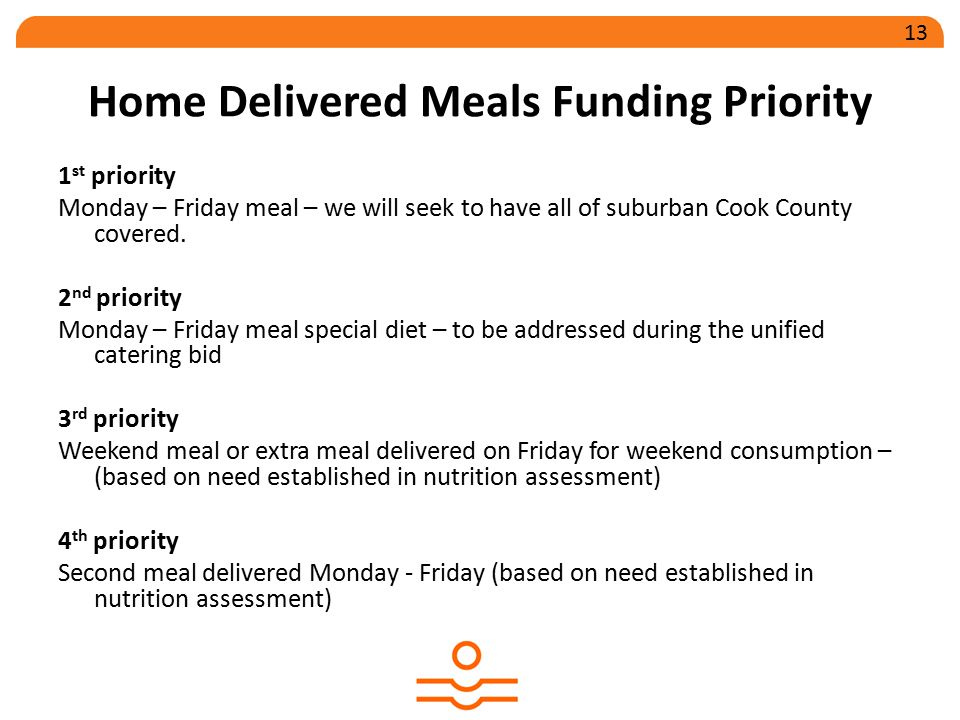 Home Delivered Meals Funding Priority 1 st priority Monday – Friday meal – we will seek to have all of suburban Cook County covered.