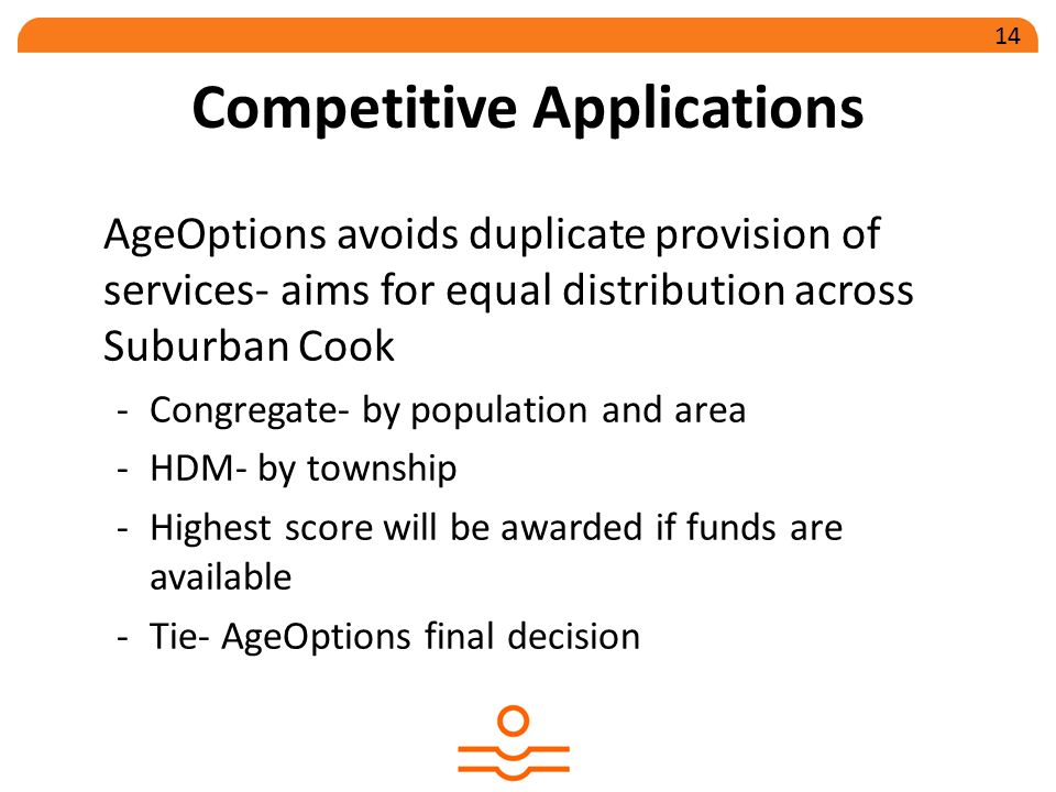 Competitive Applications AgeOptions avoids duplicate provision of services- aims for equal distribution across Suburban Cook -Congregate- by population and area -HDM- by township -Highest score will be awarded if funds are available -Tie- AgeOptions final decision 14
