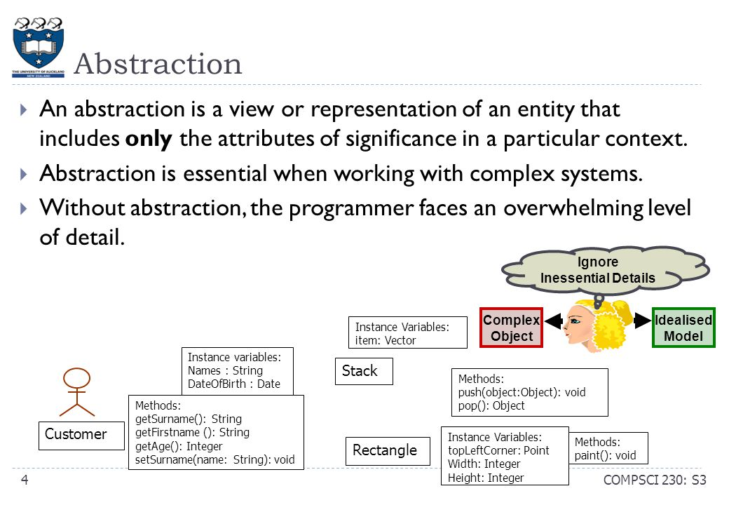 Information Hiding: two definitions COMPSCI 230: S35  A programming technique, in which the programmer  uses language features (such as I nterface, protected, private ) to restrict access to implementation details.