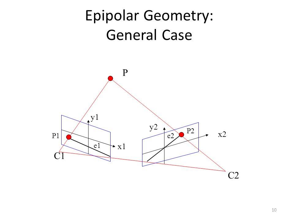 Epipolar Geometry: General Case P P1P1 P2P2 y1y1 y2y2 x1x1 x2x2 e1e1 e2e2 C1C1 C2C2 10