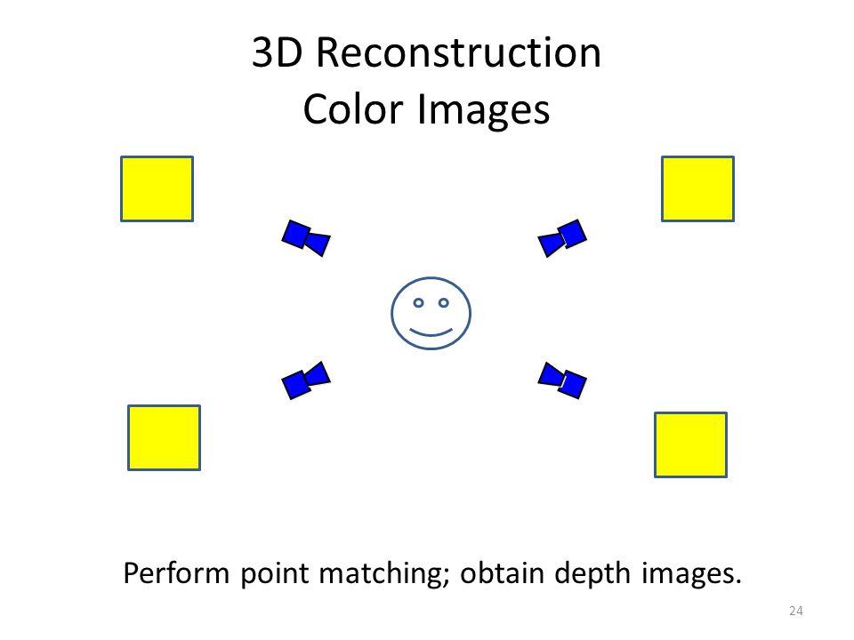 3D Reconstruction Color Images Perform point matching; obtain depth images. 24