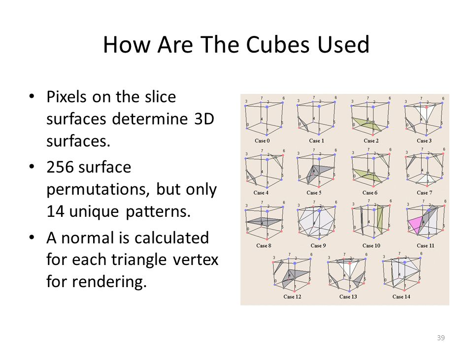 How Are The Cubes Used Pixels on the slice surfaces determine 3D surfaces.
