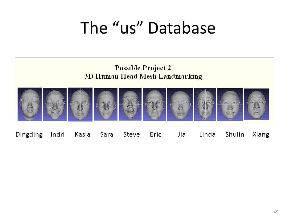 "The ""us"" Database 49 Dingding Indri Kasia Sara Steve Eric Jia Linda Shulin Xiang"