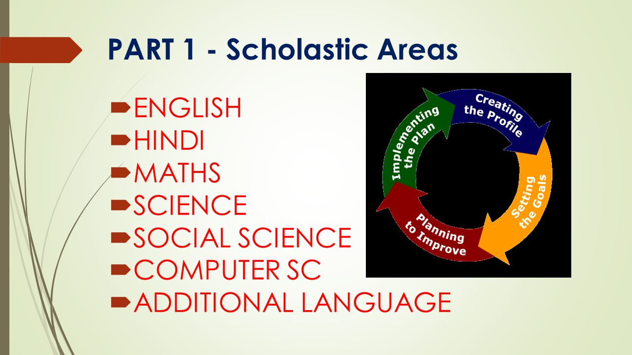 PART 1 - Scholastic Areas  ENGLISH  HINDI  MATHS  SCIENCE  SOCIAL SCIENCE  COMPUTER SC  ADDITIONAL LANGUAGE