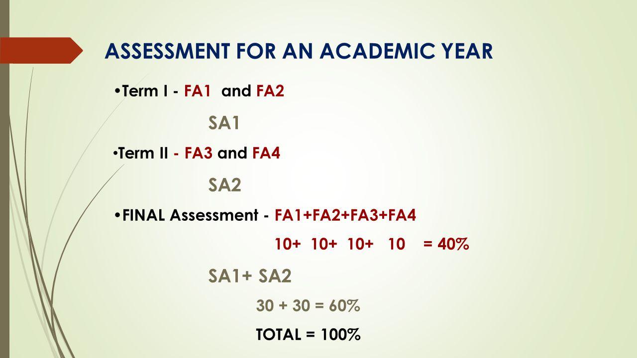 ASSESSMENT FOR AN ACADEMIC YEAR Term I - FA1 and FA2 SA1 Term II - FA3 and FA4 SA2 FINAL Assessment - FA1+FA2+FA3+FA4 10+ 10+ 10+ 10 = 40% SA1+ SA2 30
