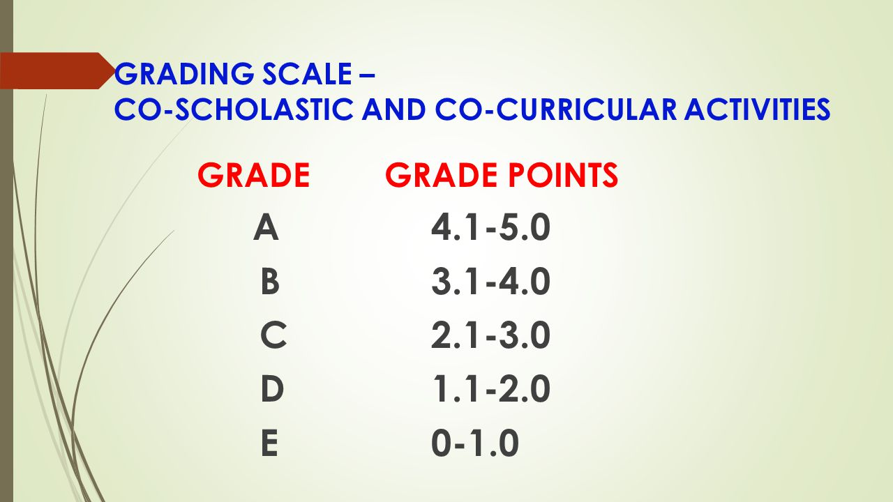 GRADING SCALE – CO-SCHOLASTIC AND CO-CURRICULAR ACTIVITIES GRADE GRADE POINTS A4.1-5.0 B3.1-4.0 C2.1-3.0 D1.1-2.0 E0-1.0