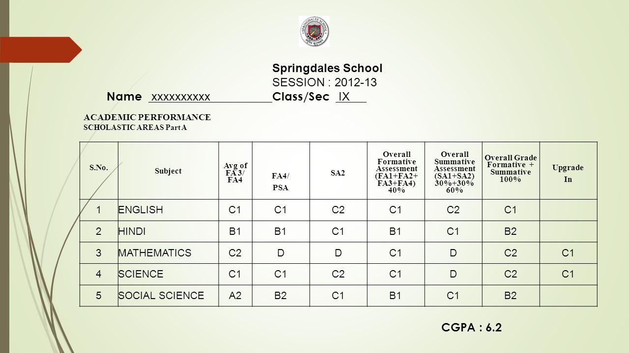 Springdales School SESSION : 2012-13 Name xxxxxxxxxx Class/Sec IX ACADEMIC PERFORMANCE SCHOLASTIC AREAS Part A S.No. Subject Avg of FA 3/ FA4 FA4/ PSA
