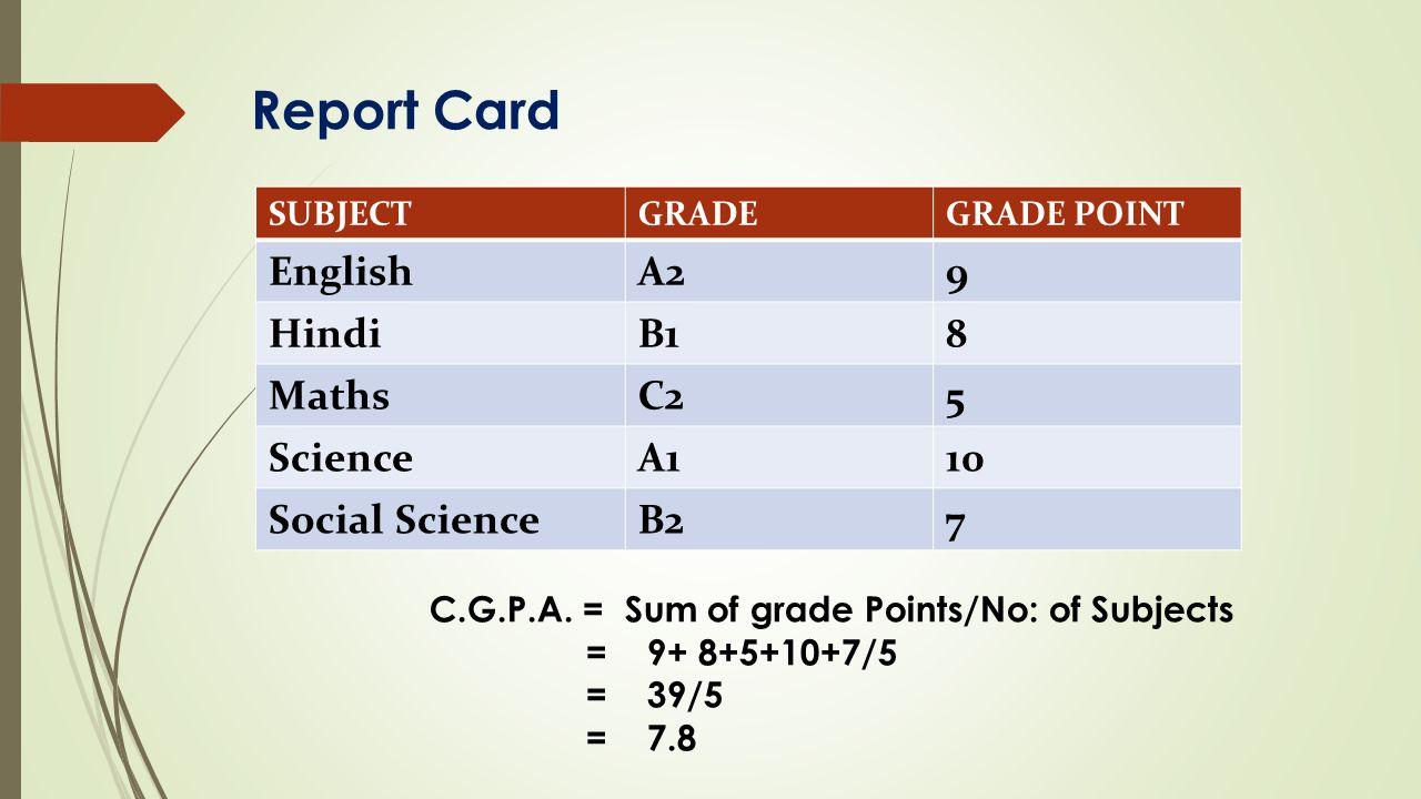 Report Card SUBJECTGRADEGRADE POINT EnglishA29 HindiB18 MathsC25 ScienceA110 Social ScienceB27 C.G.P.A. = Sum of grade Points/No: of Subjects = 9+ 8+5