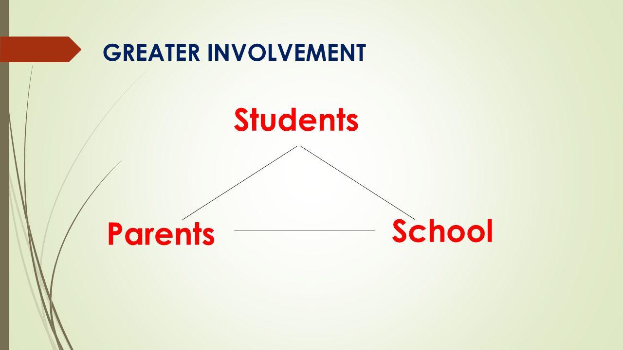 School Students Parents GREATER INVOLVEMENT