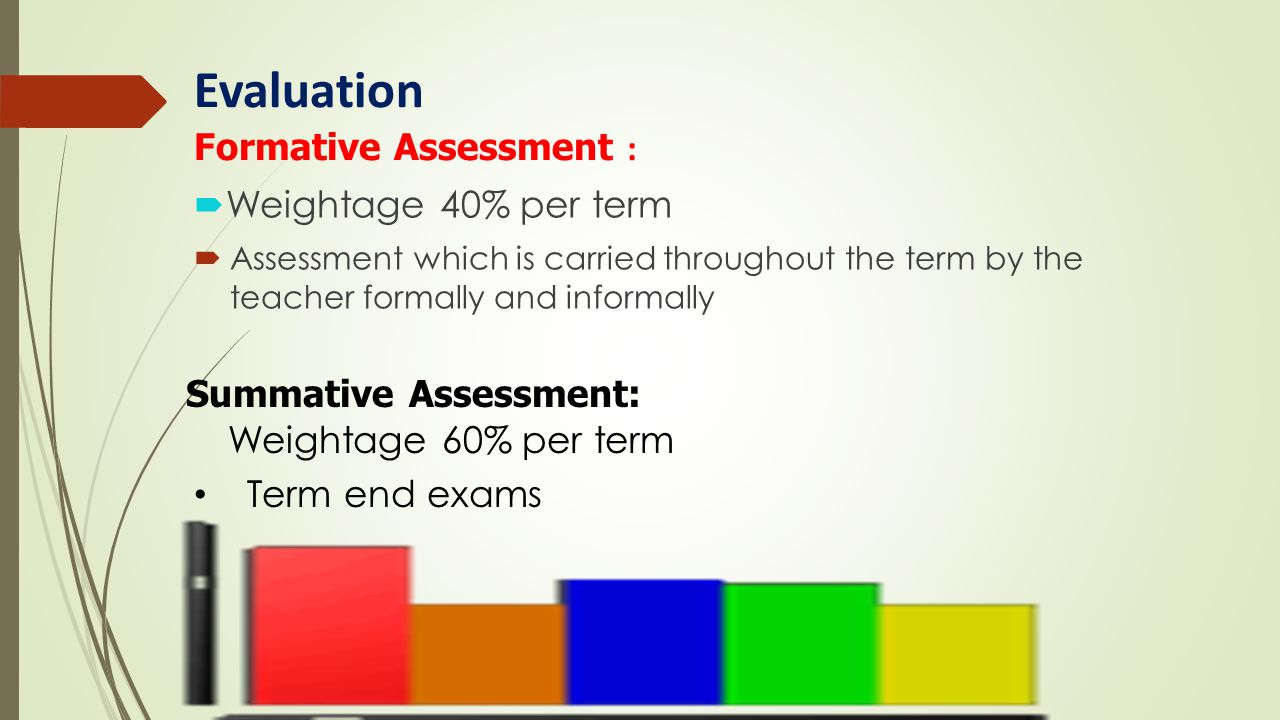  Weightage 40% per term  Assessment which is carried throughout the term by the teacher formally and informally Evaluation Formative Assessment : We