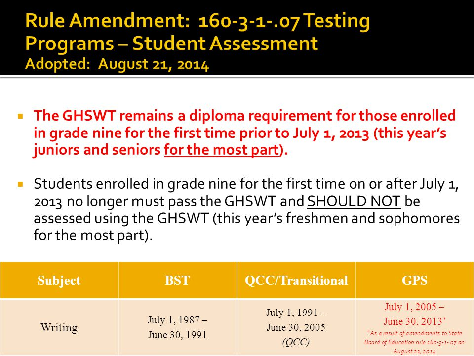  The GHSWT remains a diploma requirement for those enrolled in grade nine for the first time prior to July 1, 2013 (this year's juniors and seniors f