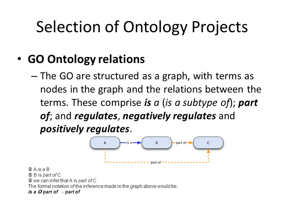 Selection of Ontology Projects GO Ontology relations – The GO are structured as a graph, with terms as nodes in the graph and the relations between the terms.