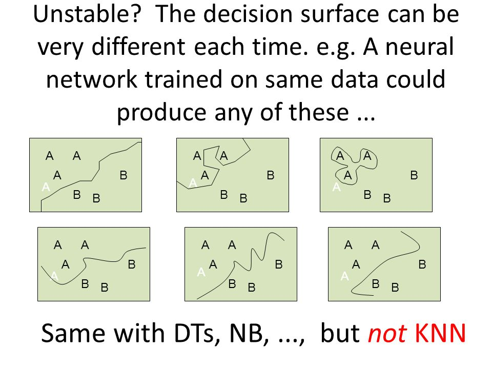 Unstable? The decision surface can be very different each time. e.g. A neural network trained on same data could produce any of these... AA A B B B AA