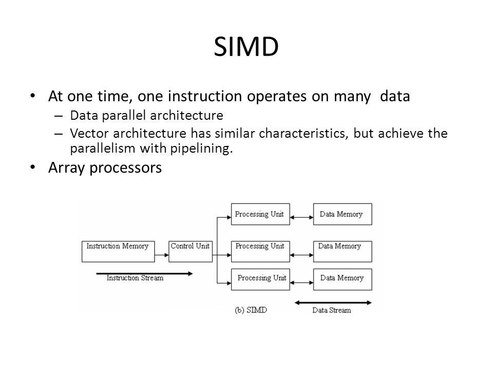 Array processor (SIMD) IP MAR MEMORY MDR ADDROP DECODER A1B1C1A2B2C2ANAN BNBN CNCN ALU