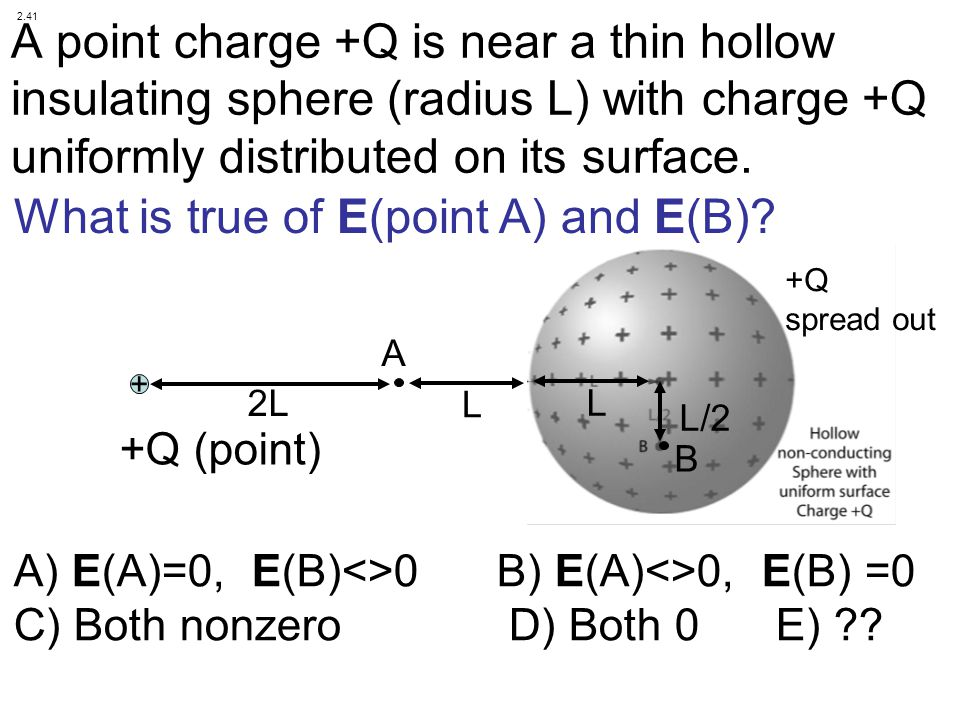 + +Q (point) 2L A L L B L/2 A point charge +Q is near a thin hollow insulating sphere (radius L) with charge +Q uniformly distributed on its surface.