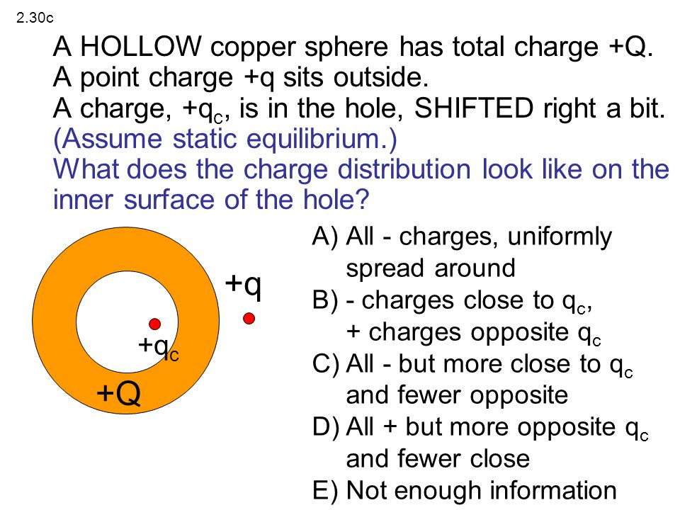 A HOLLOW copper sphere has total charge +Q. A point charge +q sits outside. A charge, +q c, is in the hole, SHIFTED right a bit. (Assume static equili