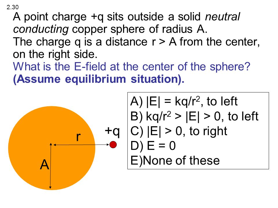 A point charge +q sits outside a solid neutral conducting copper sphere of radius A. The charge q is a distance r > A from the center, on the right si