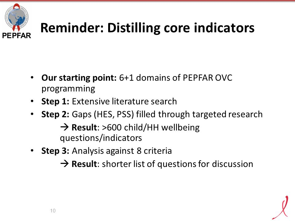 Reminder: Distilling core indicators Our starting point: 6+1 domains of PEPFAR OVC programming Step 1: Extensive literature search Step 2: Gaps (HES,