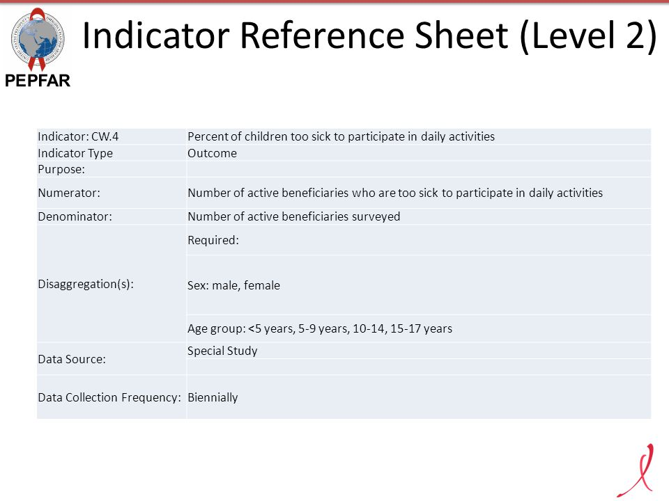 Indicator Reference Sheet (Level 2) Indicator: CW.4Percent of children too sick to participate in daily activities Indicator TypeOutcome Purpose: Nume