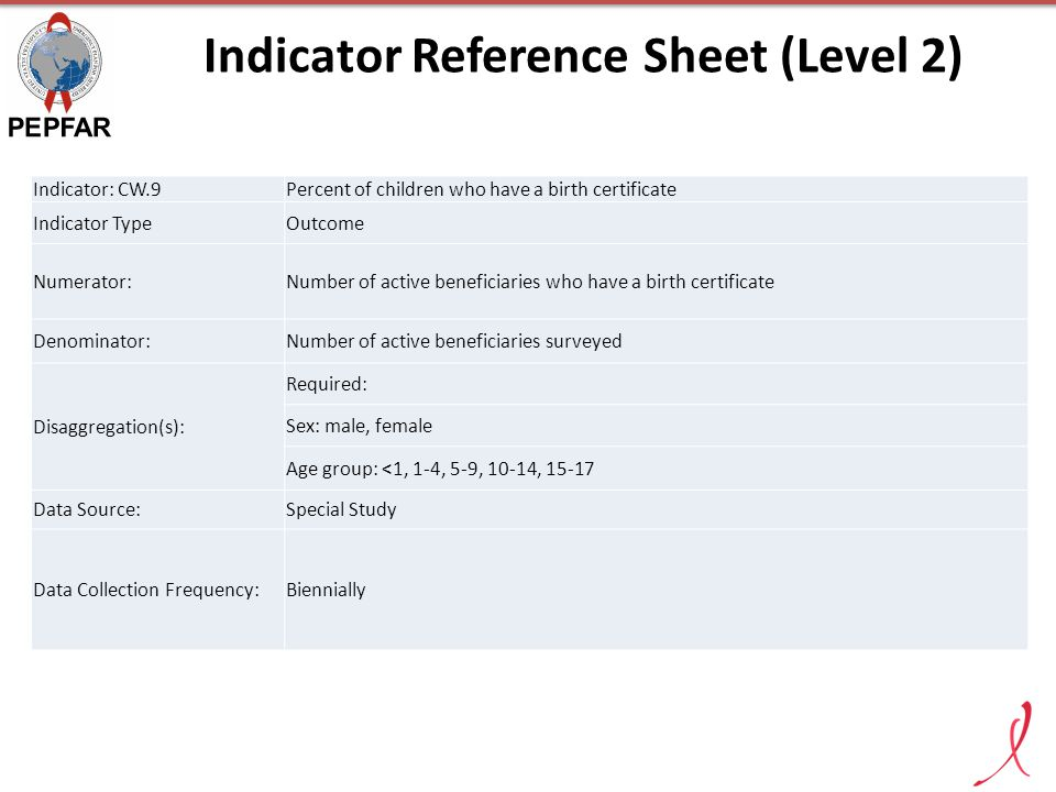 Indicator Reference Sheet (Level 2) Indicator: CW.9Percent of children who have a birth certificate Indicator TypeOutcome Numerator:Number of active b