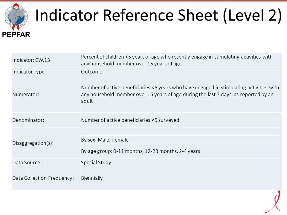 Indicator Reference Sheet (Level 2) Indicator: CW.13 Percent of children <5 years of age who recently engage in stimulating activities with any househ