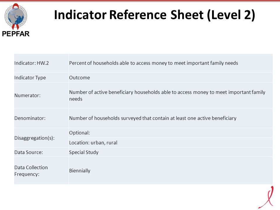 Indicator Reference Sheet (Level 2) Indicator: HW.2Percent of households able to access money to meet important family needs Indicator TypeOutcome Num