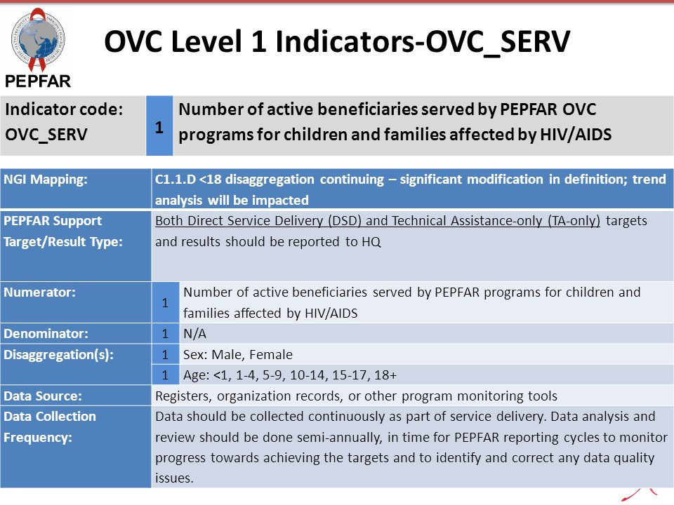 OVC Level 1 Indicators-OVC_SERV PEPFAR MER Introduction 2013_11_216 Indicator code: OVC_SERV 1 Number of active beneficiaries served by PEPFAR OVC pro