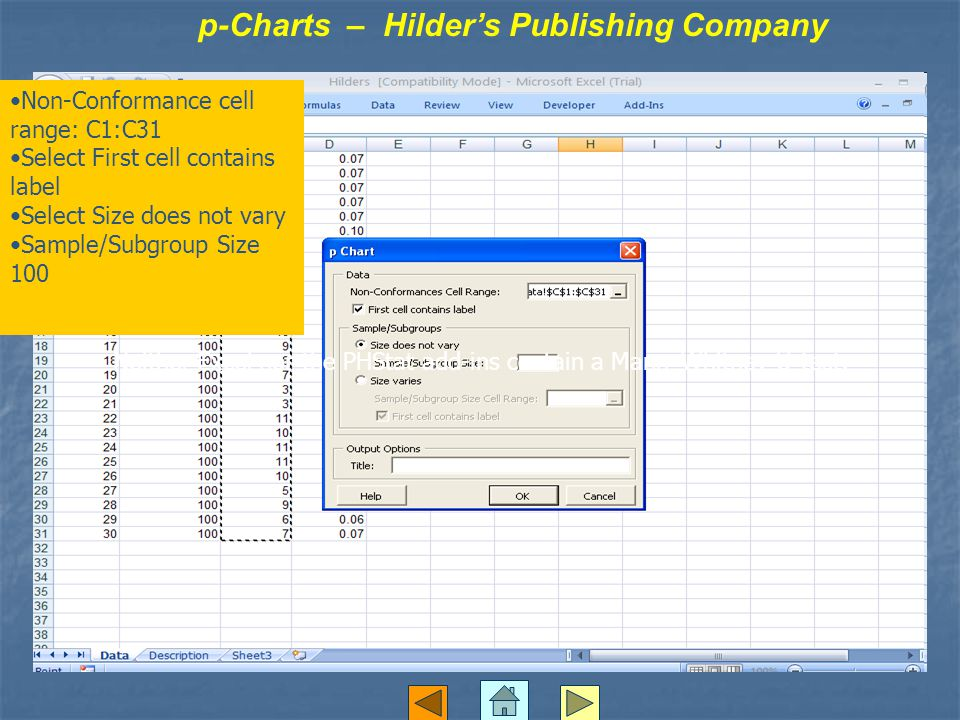 p-Charts – Hilder's Publishing Company Non-Conformance cell range: C1:C31 Select First cell contains label Select Size does not vary Sample/Subgroup Size 100 Neither Excel nor the PHStat add-ins contain a Mann–Whitney U-test,
