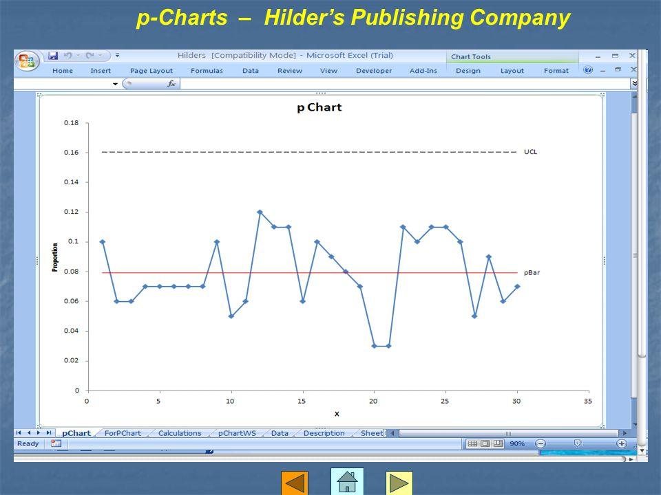 p-Charts – Hilder's Publishing Company