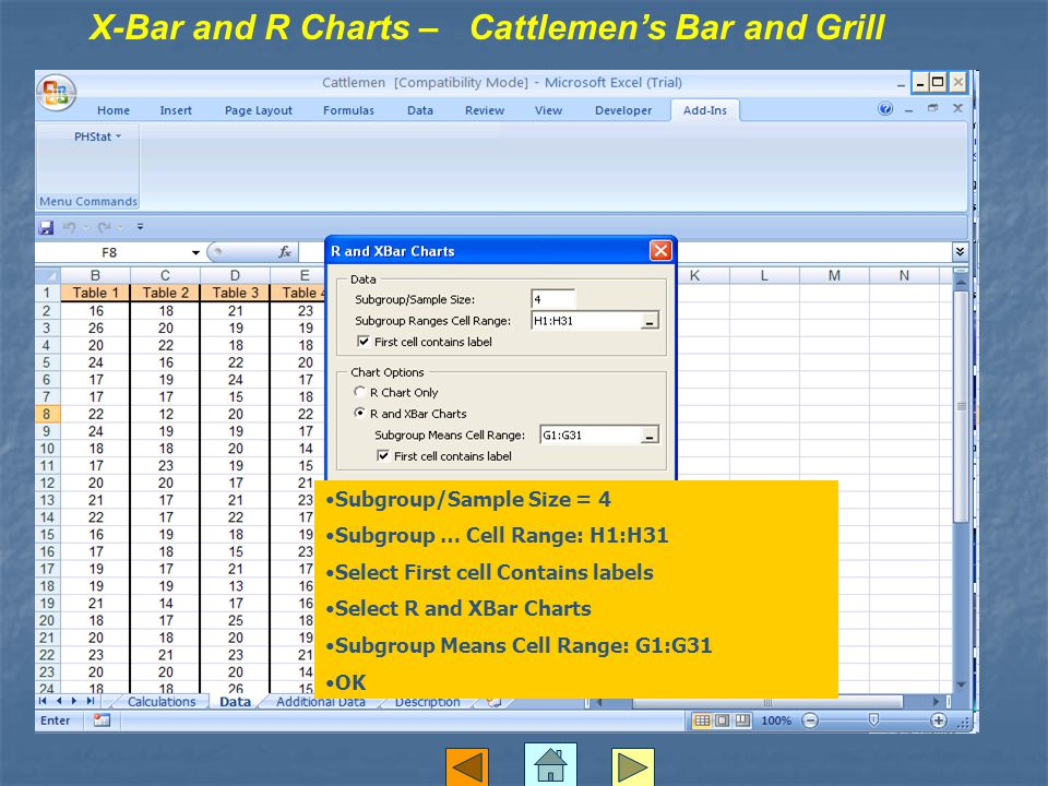 X-Bar and R Charts – Cattlemen's Bar and Grill R Chart