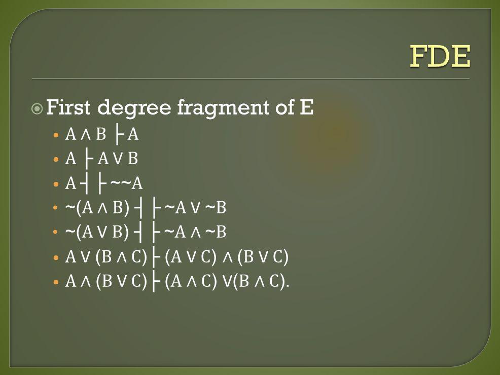  First degree fragment of E A ∧ B ├ A A ├ A V B A ┤ ├ ~~ A ~( A ∧ B ) ┤ ├ ~ A V ~ B ~( A V B ) ┤ ├ ~ A ∧ ~ B A V ( B ∧ C ) ├ ( A V C ) ∧ ( B V C ) A ∧ ( B V C ) ├ ( A ∧ C ) V ( B ∧ C ).