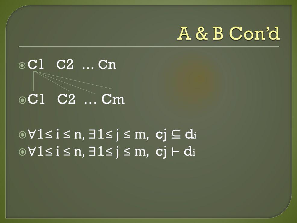  C 1 C 2 … C n  C1 C2 … Cm  ∀1≤ i ≤ n, ∃1≤ j ≤ m, cj ⊆ d i  ∀1≤ i ≤ n, ∃1≤ j ≤ m, cj ⊢ d i
