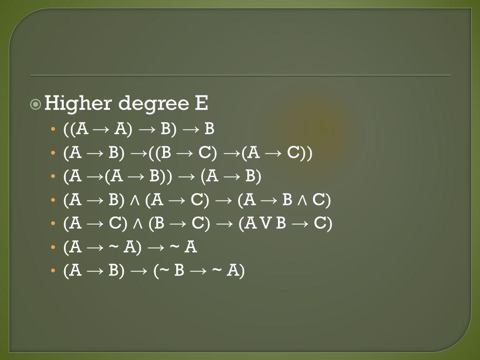  Higher degree E ((A → A) → B) → B (A → B) → ((B → C) → (A → C)) (A → (A → B)) → ( A → B) (A → B) ∧ (A → C) → (A → B ∧ C) (A → C) ∧ (B → C) → (A V B → C) (A → ~ A) → ~ A (A → B) → ( ~ B → ~ A)