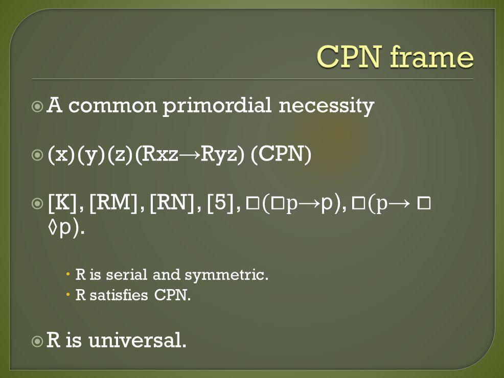  A common primordial necessity  (x)(y)(z)(Rxz → Ryz) (CPN)  [K], [RM], [RN], [5], ⧠(⧠p →p), ⧠(p → ⧠ ◊ p).