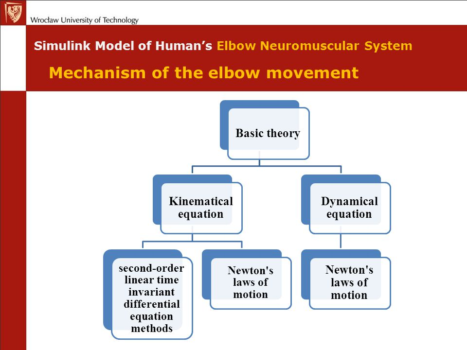 Mechanism of the elbow movement Basic theory Kinematical equation second-order linear time invariant differential equation methods Newton s laws of motion Dynamical equation Newton s laws of motion