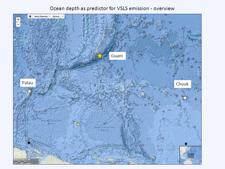 Guam Chuuk Palau Ocean depth as predictor for VSLS emission - overview