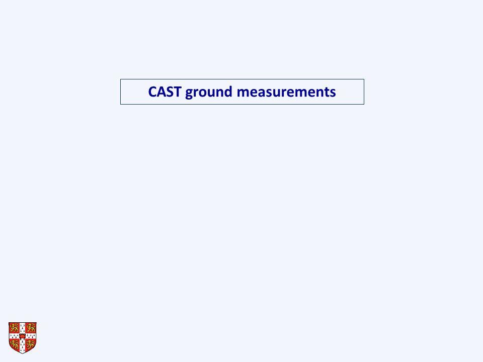 CAST ground measurements