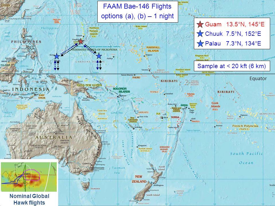 Measurements Nominal Global Hawk flights Guam13.5°N, 145°E Chuuk7.5°N, 152°E Palau7.3°N, 134°E Nominal Global Hawk flights Equator FAAM Bae-146 Flights options (a), (b) – 1 night Sample at < 20 kft (6 km)
