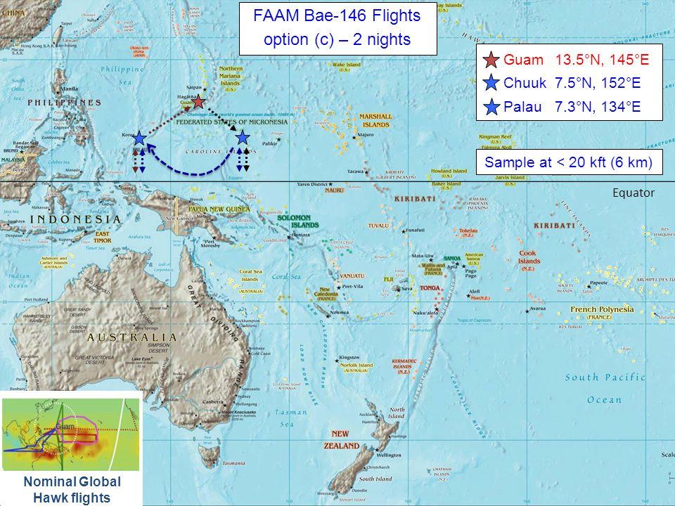 Measurements Nominal Global Hawk flights Guam13.5°N, 145°E Chuuk7.5°N, 152°E Palau7.3°N, 134°E Nominal Global Hawk flights Equator Sample at < 20 kft (6 km) FAAM Bae-146 Flights option (c) – 2 nights