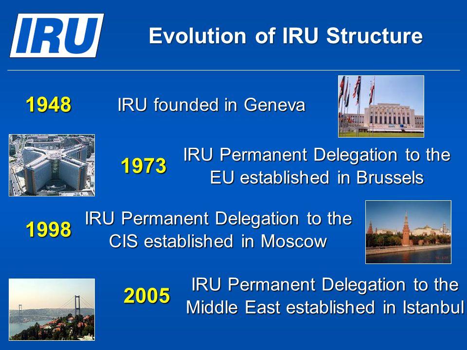 Evolution of IRU Structure 1948 IRU founded in Geneva 1973 IRU Permanent Delegation to the EU established in Brussels 1998 IRU Permanent Delegation to the CIS established in Moscow 2005 IRU Permanent Delegation to the Middle East established in Istanbul