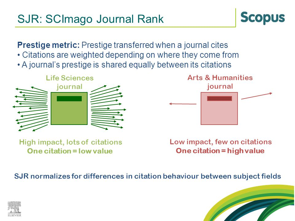 Prestige metric: Prestige transferred when a journal cites Citations are weighted depending on where they come from A journal's prestige is shared equ