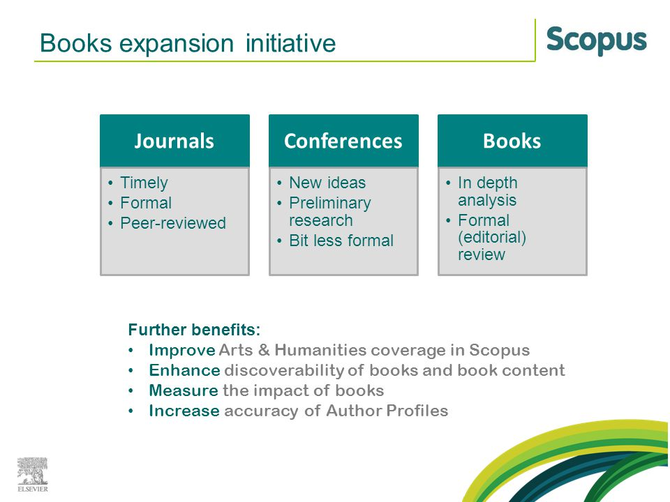 Books expansion initiative Journals Timely Formal Peer-reviewed Conferences New ideas Preliminary research Bit less formal Books In depth analysis For