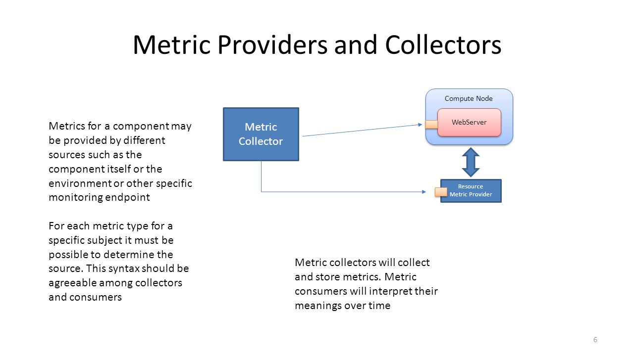 Metric Providers and Collectors 6 Compute Node WebServer Resource Metric Provider Metric Collector Metrics for a component may be provided by different sources such as the component itself or the environment or other specific monitoring endpoint For each metric type for a specific subject it must be possible to determine the source.
