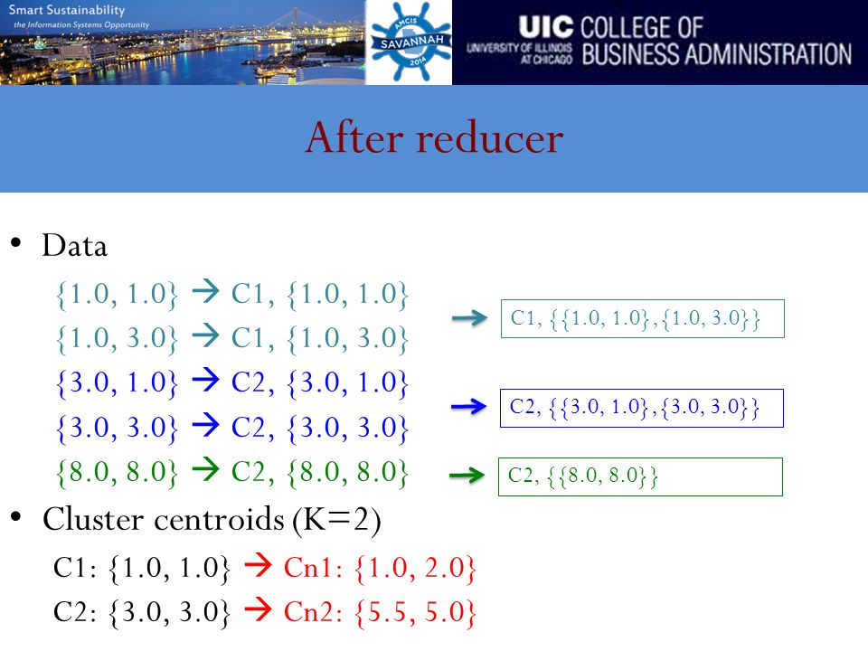 After reducer Data {1.0, 1.0}  C1, {1.0, 1.0} {1.0, 3.0}  C1, {1.0, 3.0} {3.0, 1.0}  C2, {3.0, 1.0} {3.0, 3.0}  C2, {3.0, 3.0} {8.0, 8.0}  C2, {8