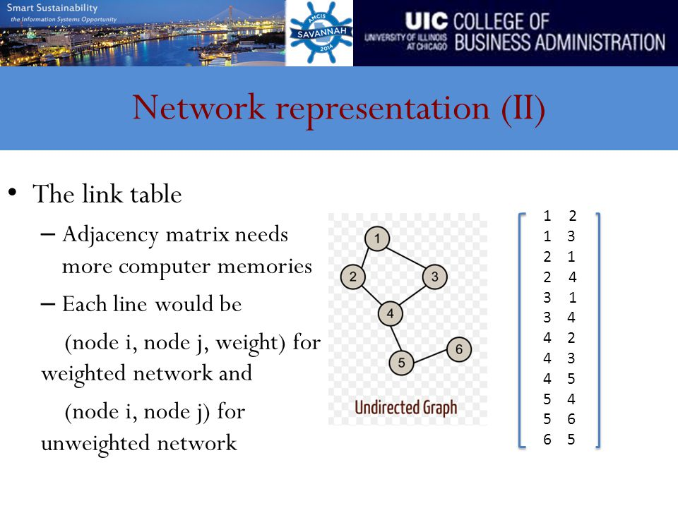 Network representation (II) The link table – Adjacency matrix needs more computer memories – Each line would be (node i, node j, weight) for weighted network and (node i, node j) for unweighted network 12 1 3 2 1 24 31 3 4 4 2 4 3 4 5 5 4 5 6 6 5