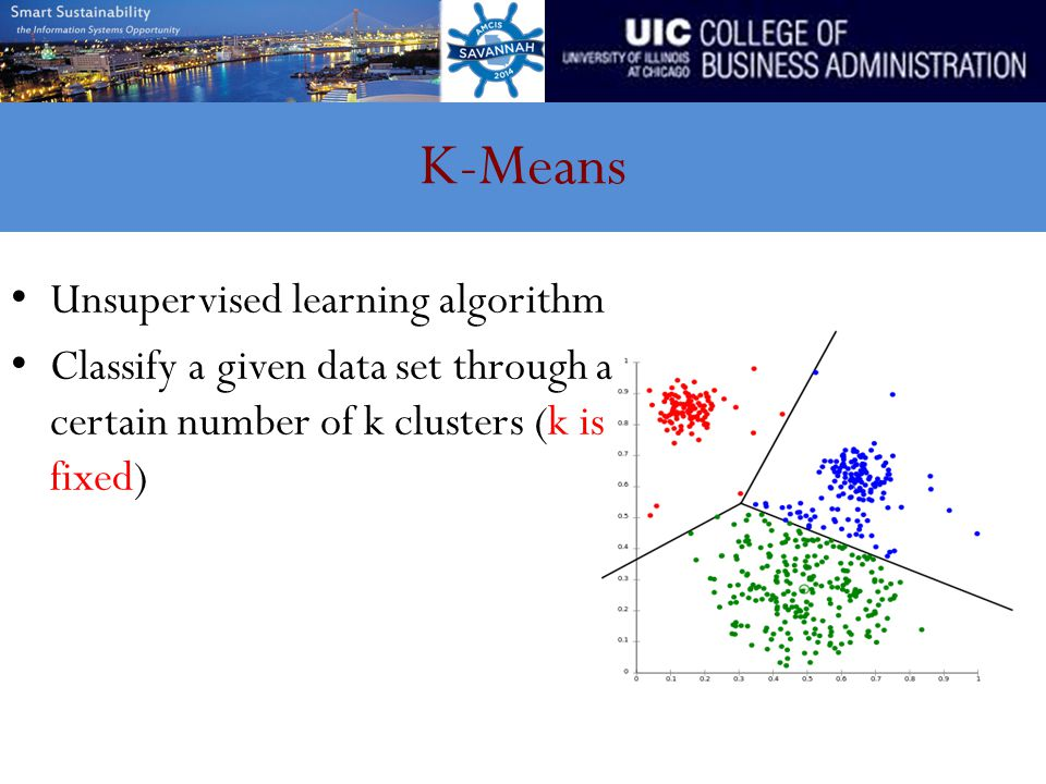 K-Means Unsupervised learning algorithm Classify a given data set through a certain number of k clusters (k is fixed)