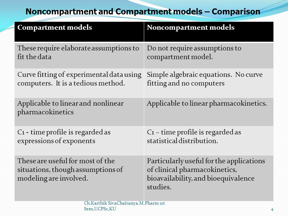 Compartment modelsNoncompartment models These require elaborate assumptions to fit the data Do not require assumptions to compartment model. Curve fit